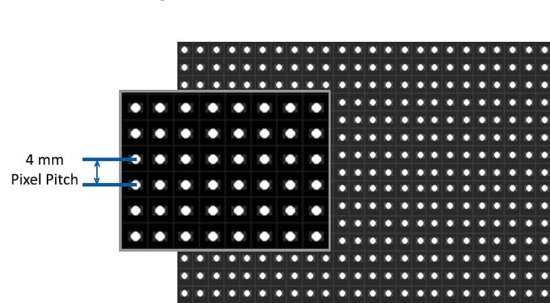 LED Pixel Pitch