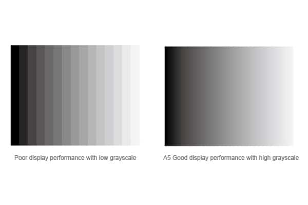 Superior consistency coupled,with Low Brightness and High Grayscale