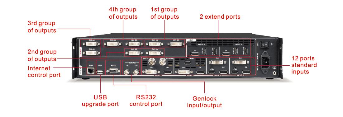 LED Wall Video Processor