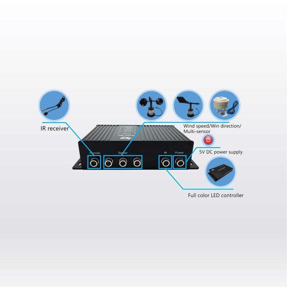 Huidu LED Controller